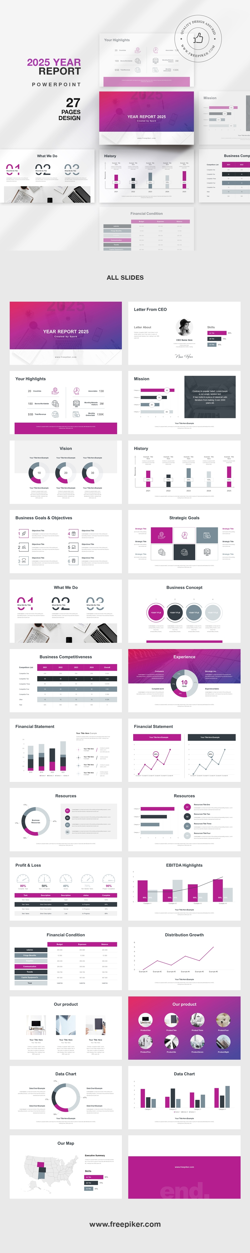 2025 Year Report PowerPoint Template