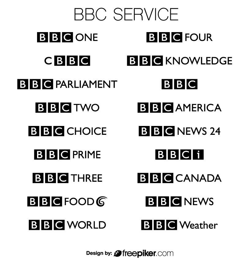 All BBC Service Logo