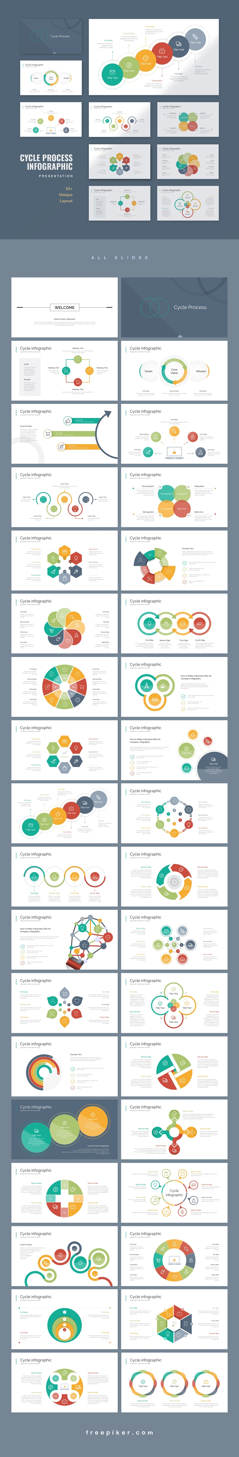 Cycle Process Infographic Powerpoint Template