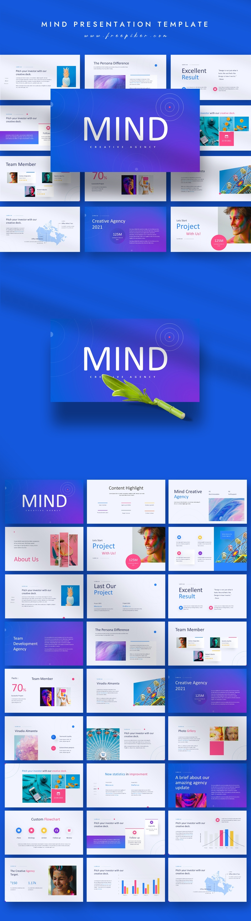Mind Creative Agency PowerPoint Template
