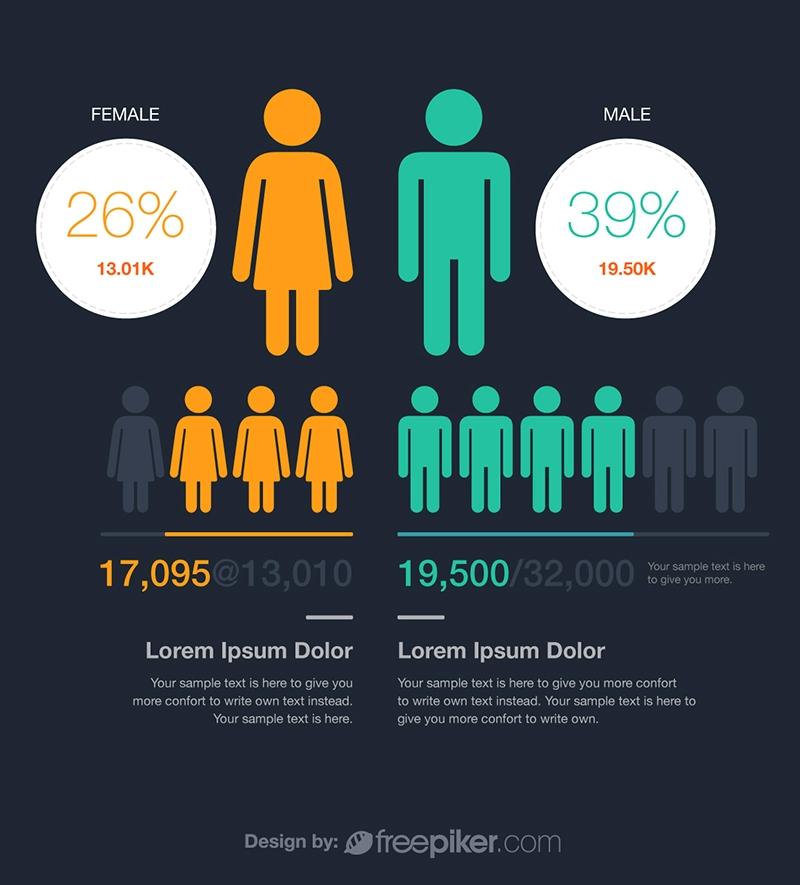 Freepiker  Male  Female Infographic-2900