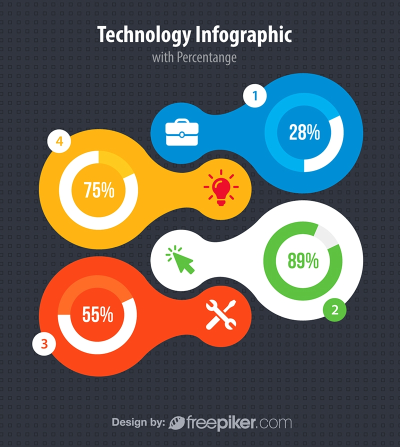 Technology Vector Infographic