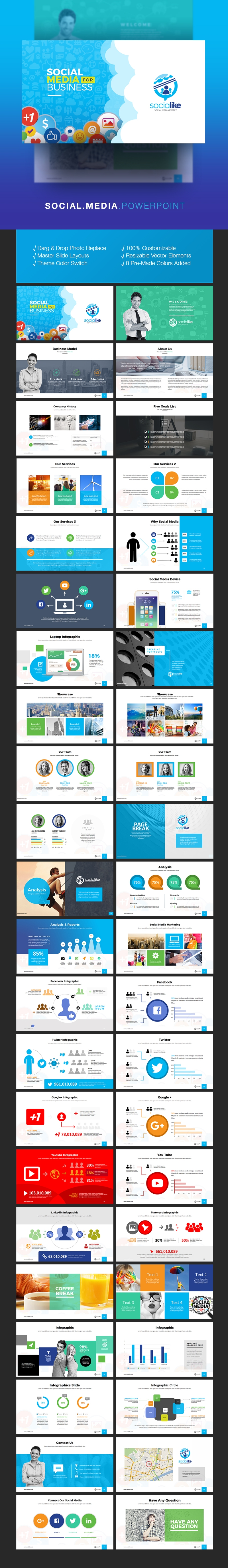 Social Media PowerPoint for Social Marketing & Promotion