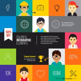Peoples Business Infographic