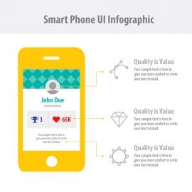 Smart Phone UI Infographic