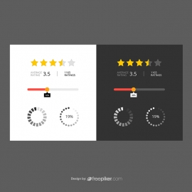 Ratings & Loading UI
